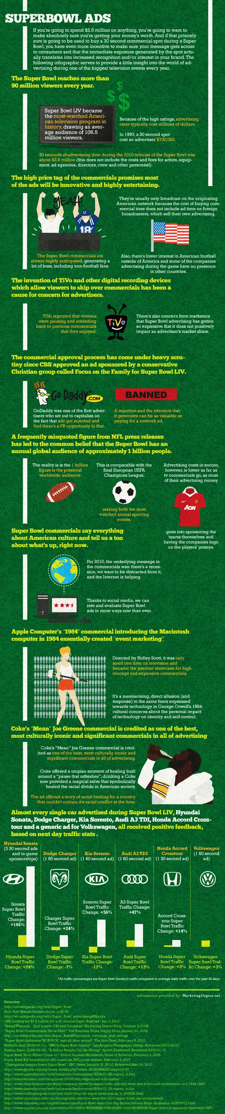 superbowl Superbowl ads infographic